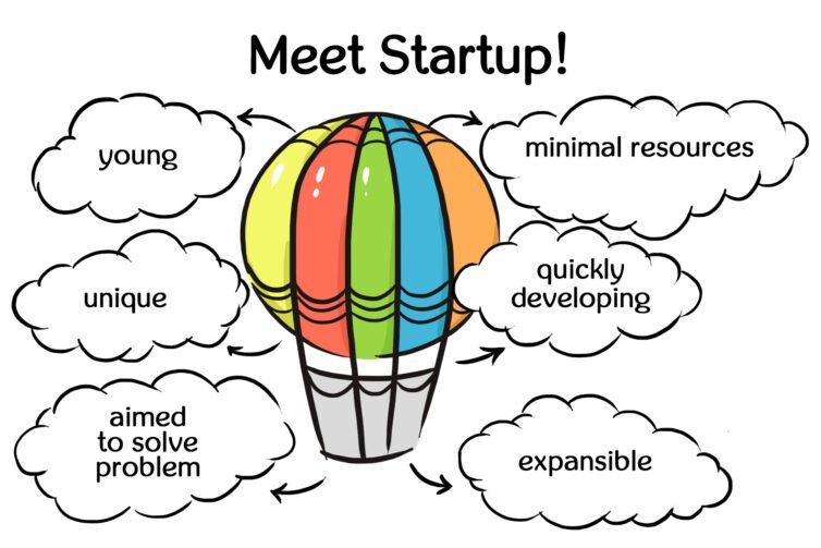 meet startup